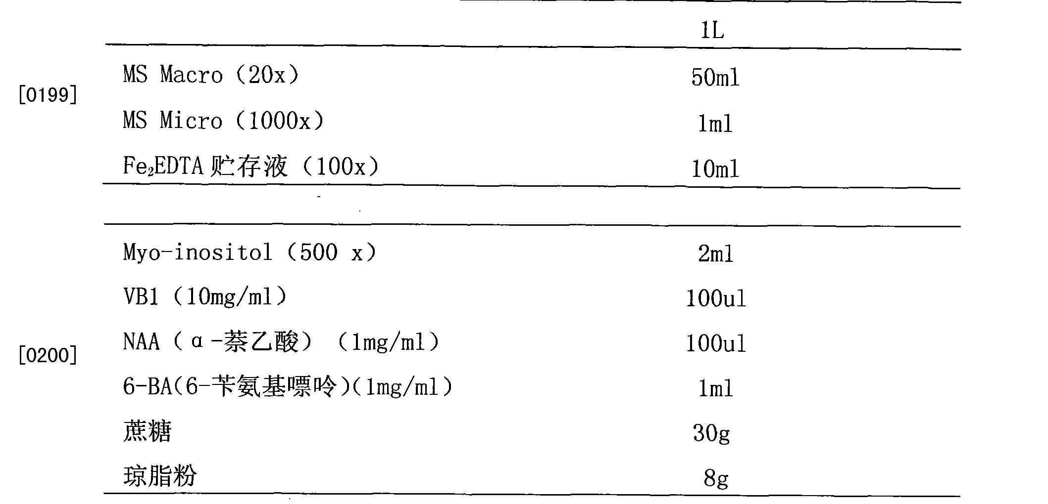 Figure CN102146403BD00201