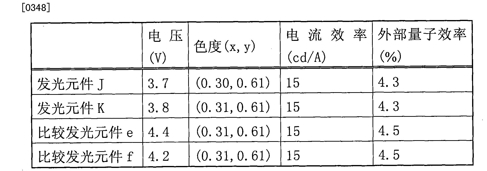 Figure CN102201541BD00371