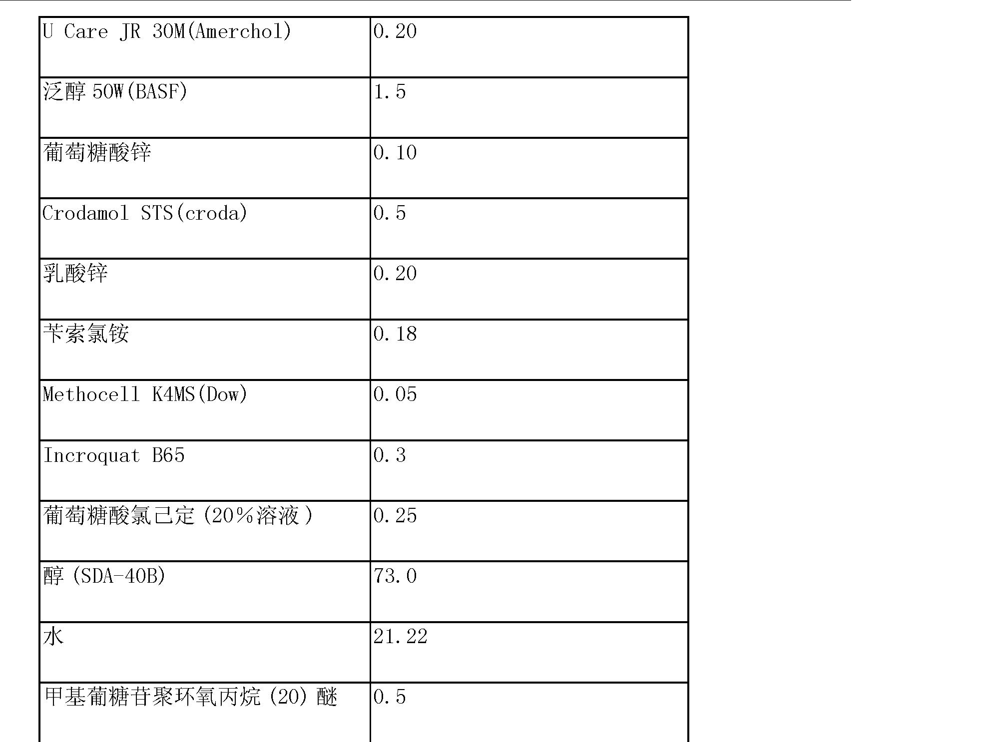 Figure CN101163455BD00321