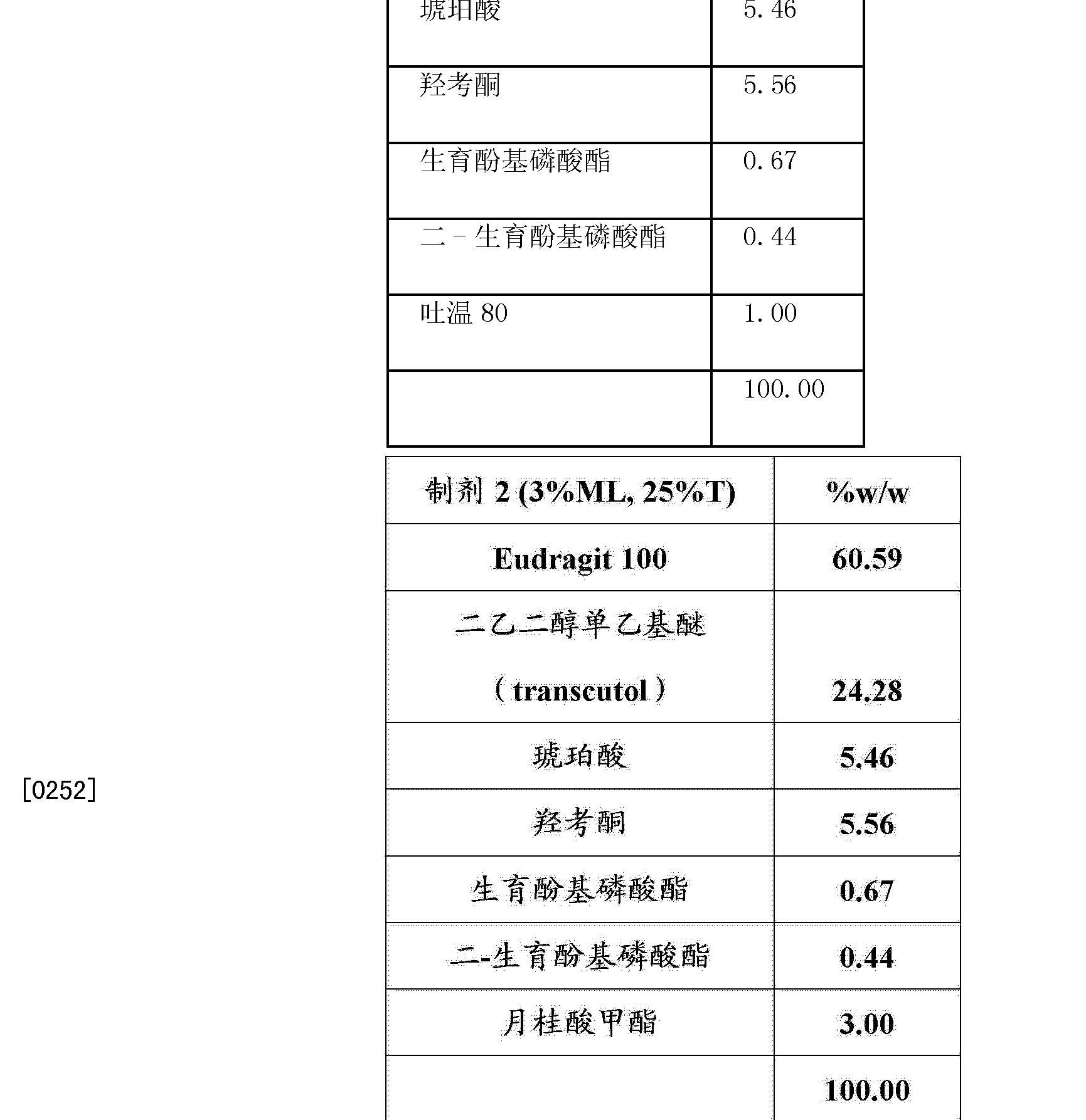 Figure CN102821791BD00271
