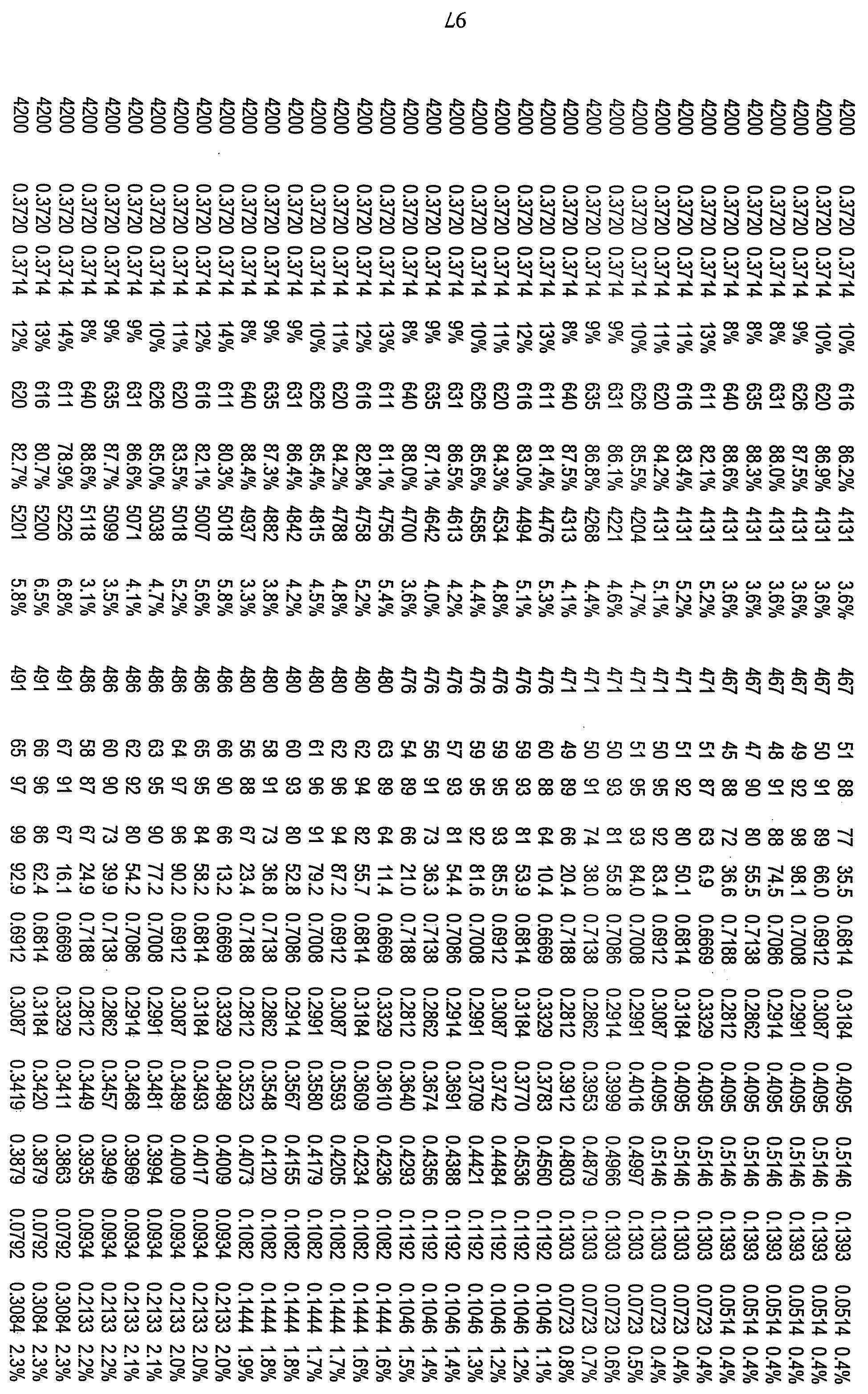 Figure 112010029469117-pct00063