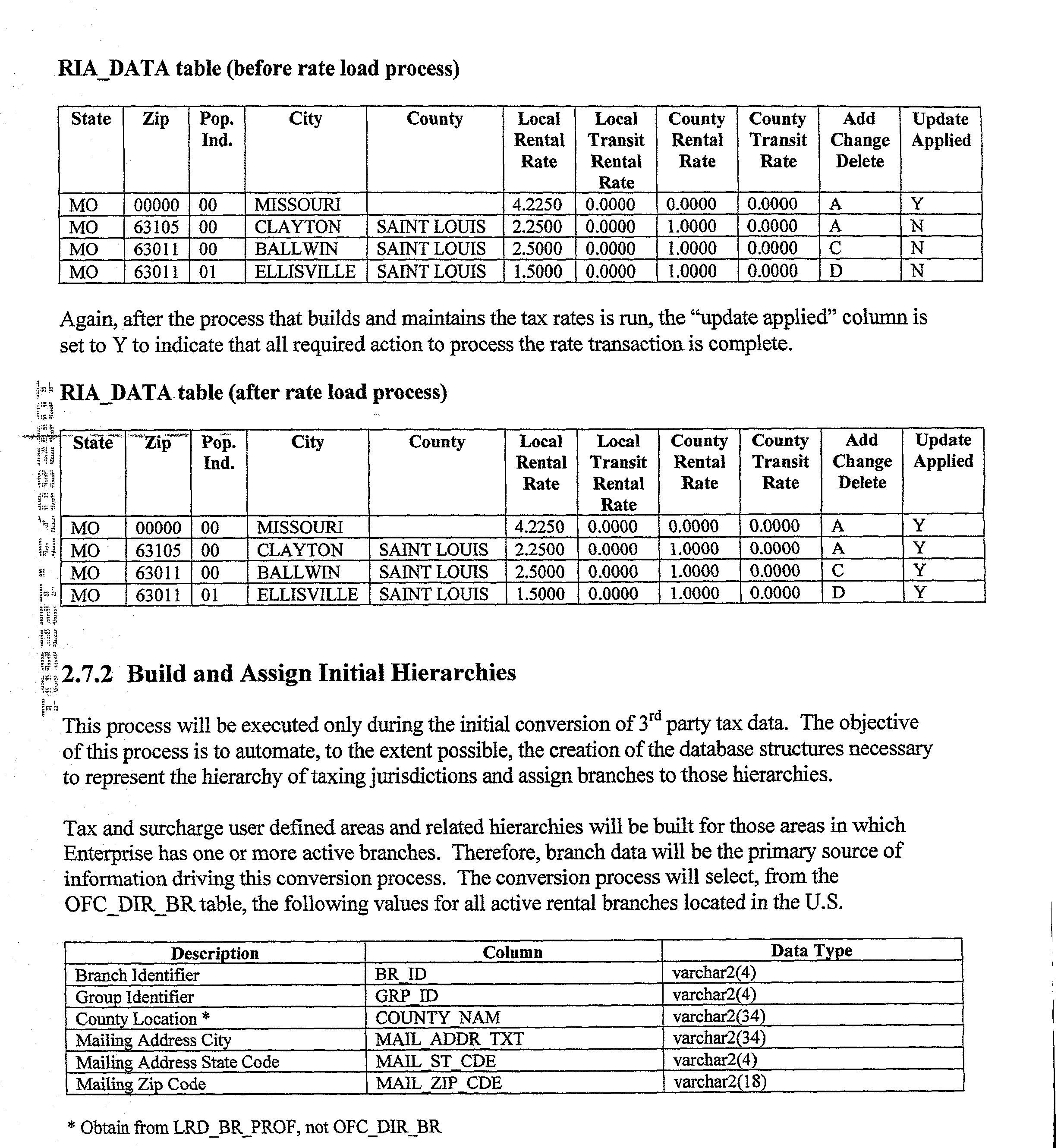 Figure US20030125992A1-20030703-P01214