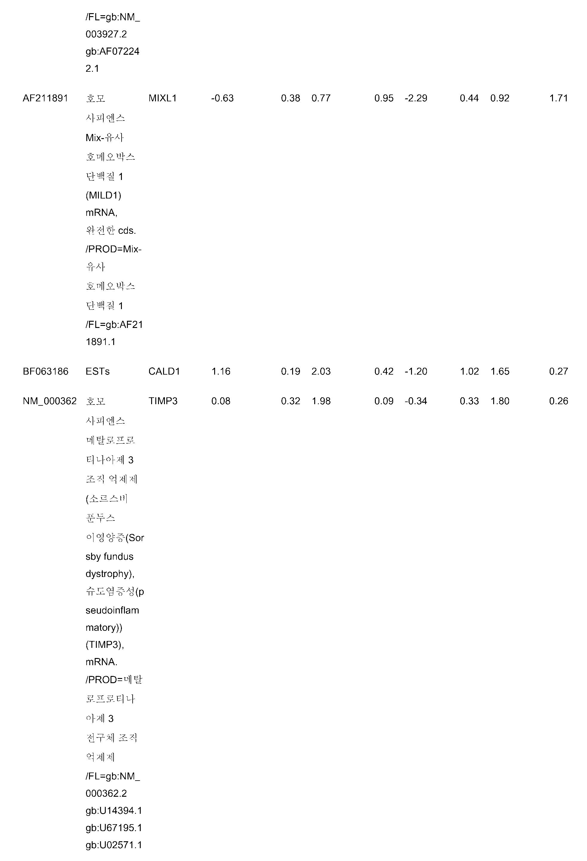 Figure pct00039