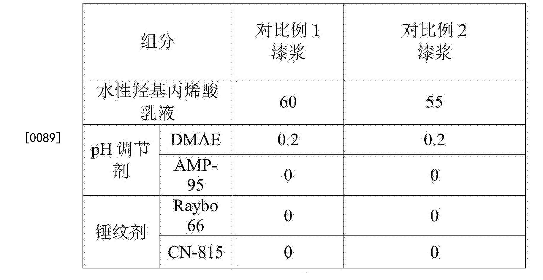 Figure CN107365549AD00091