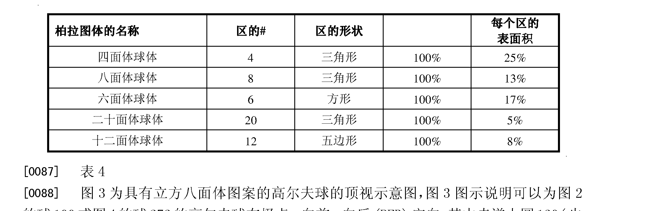 Figure CN102458589AD00191