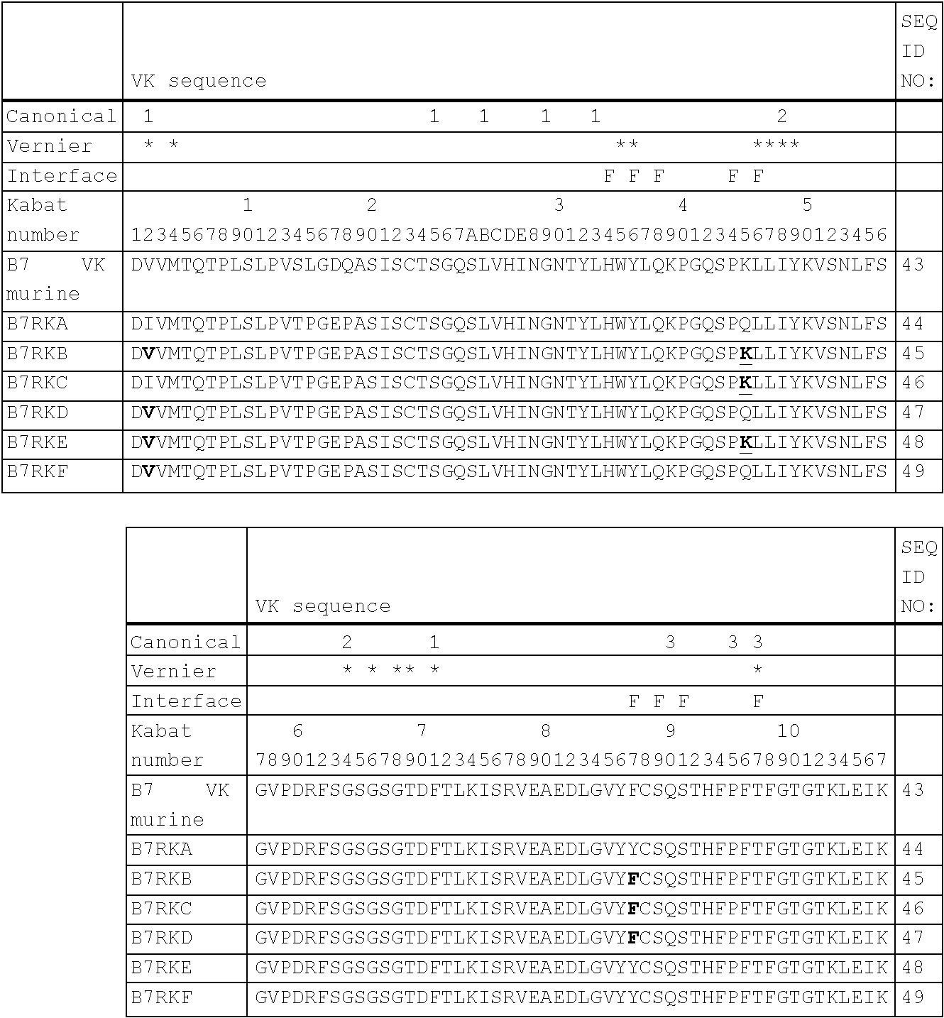 Figure US20120128666A1-20120524-C00003