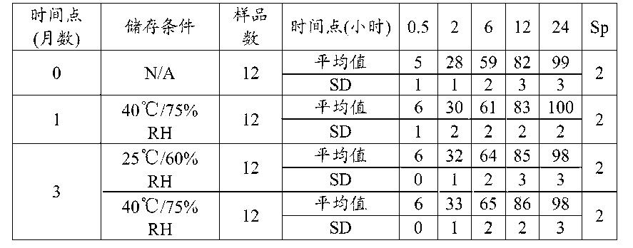 Figure CN105120659AD00922