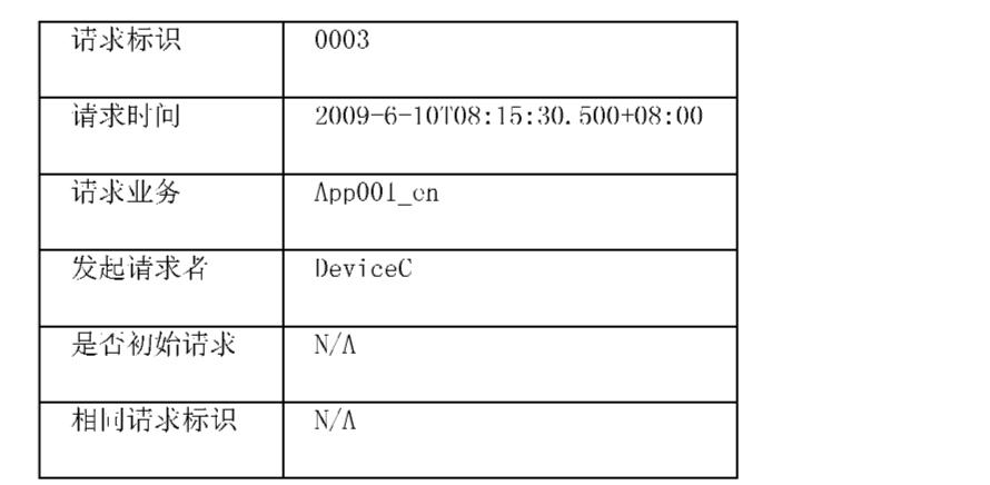 Figure CN101998682AD00201