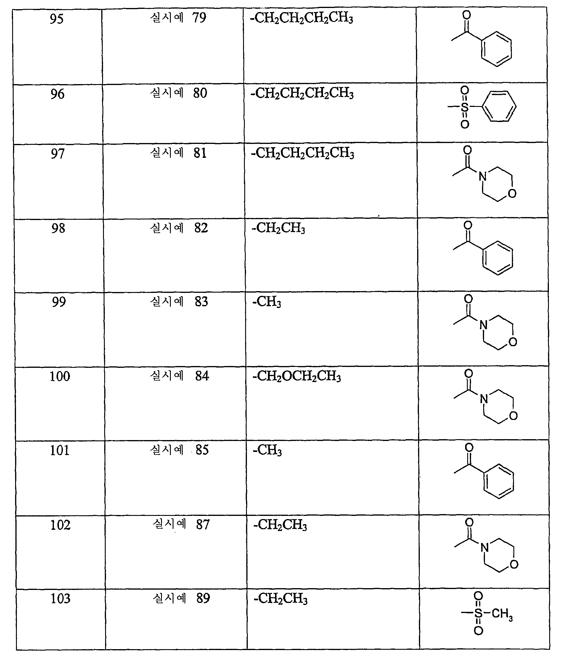 Figure 112006013759285-pct00251