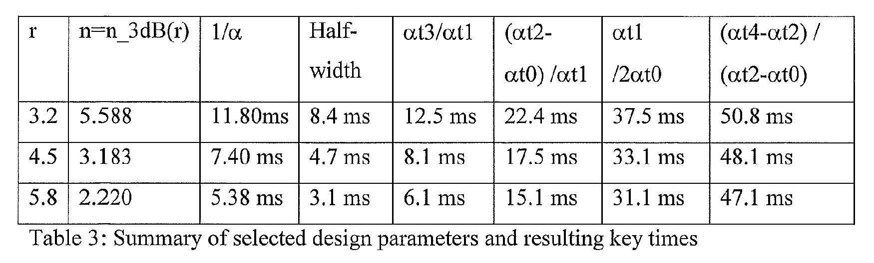 Figure 112017079498773-pat00011