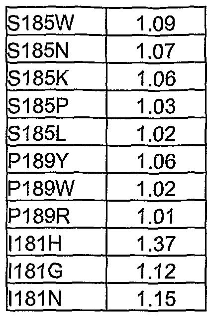 Figure imgf000270_0002