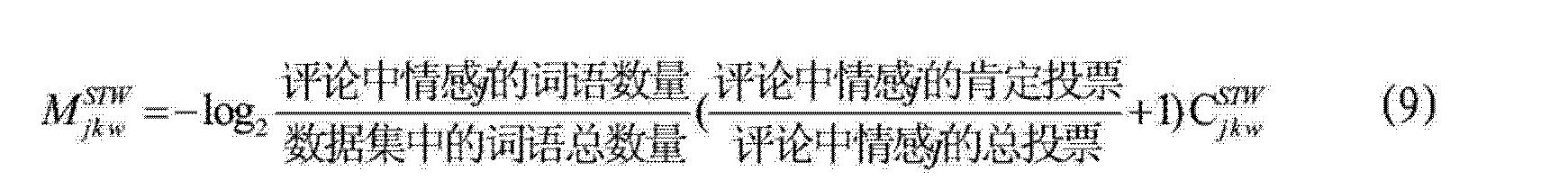 Figure CN104517216AD00126