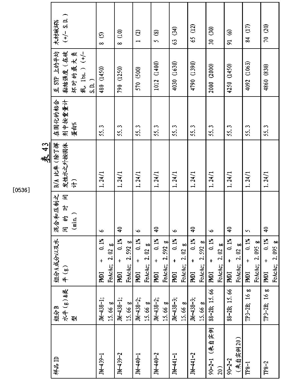Figure CN102439056BD00971