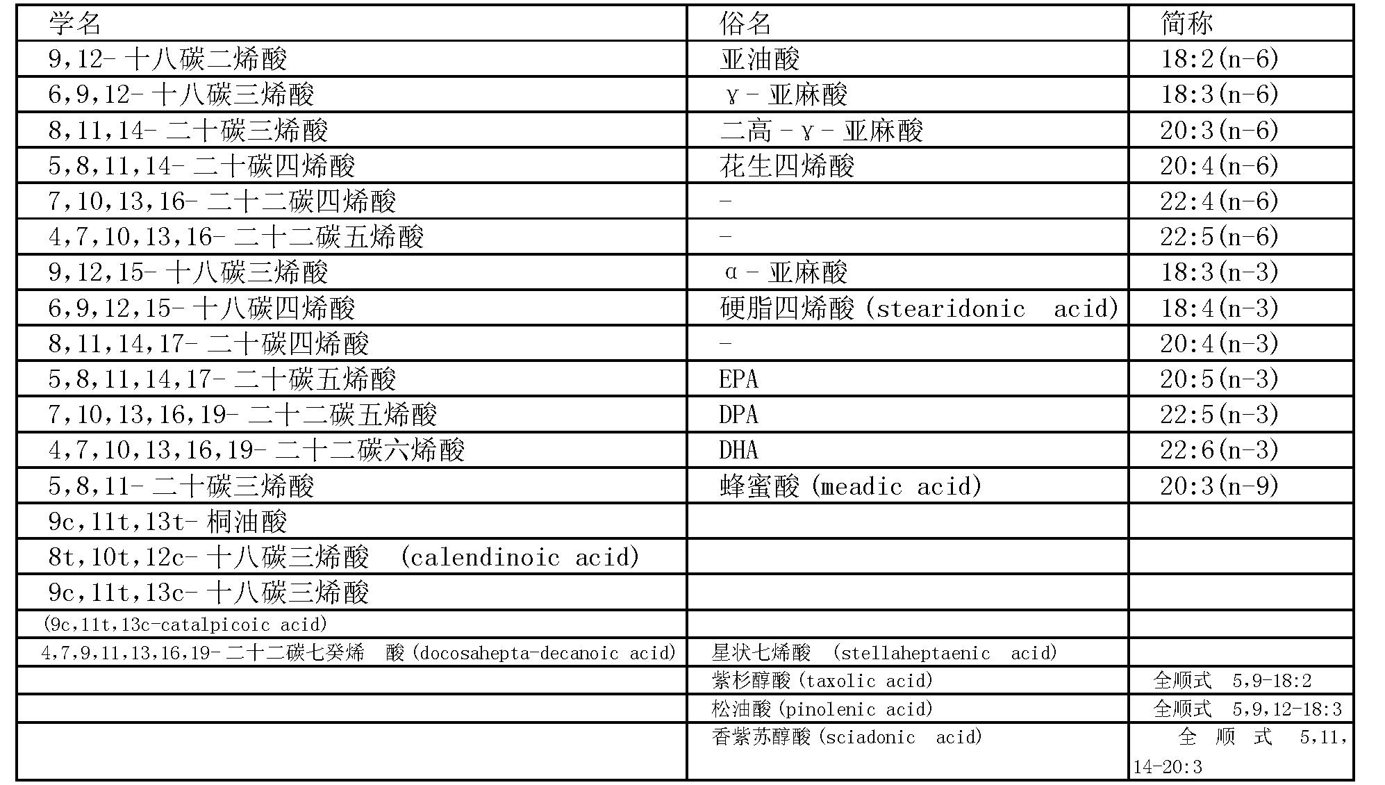 Figure CN101687066BD00401