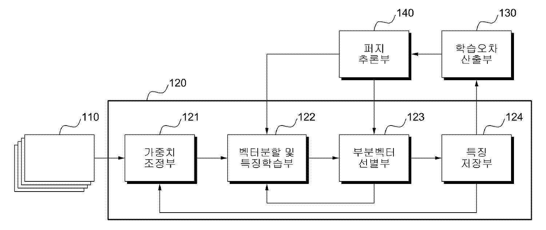 Figure R1020090011812