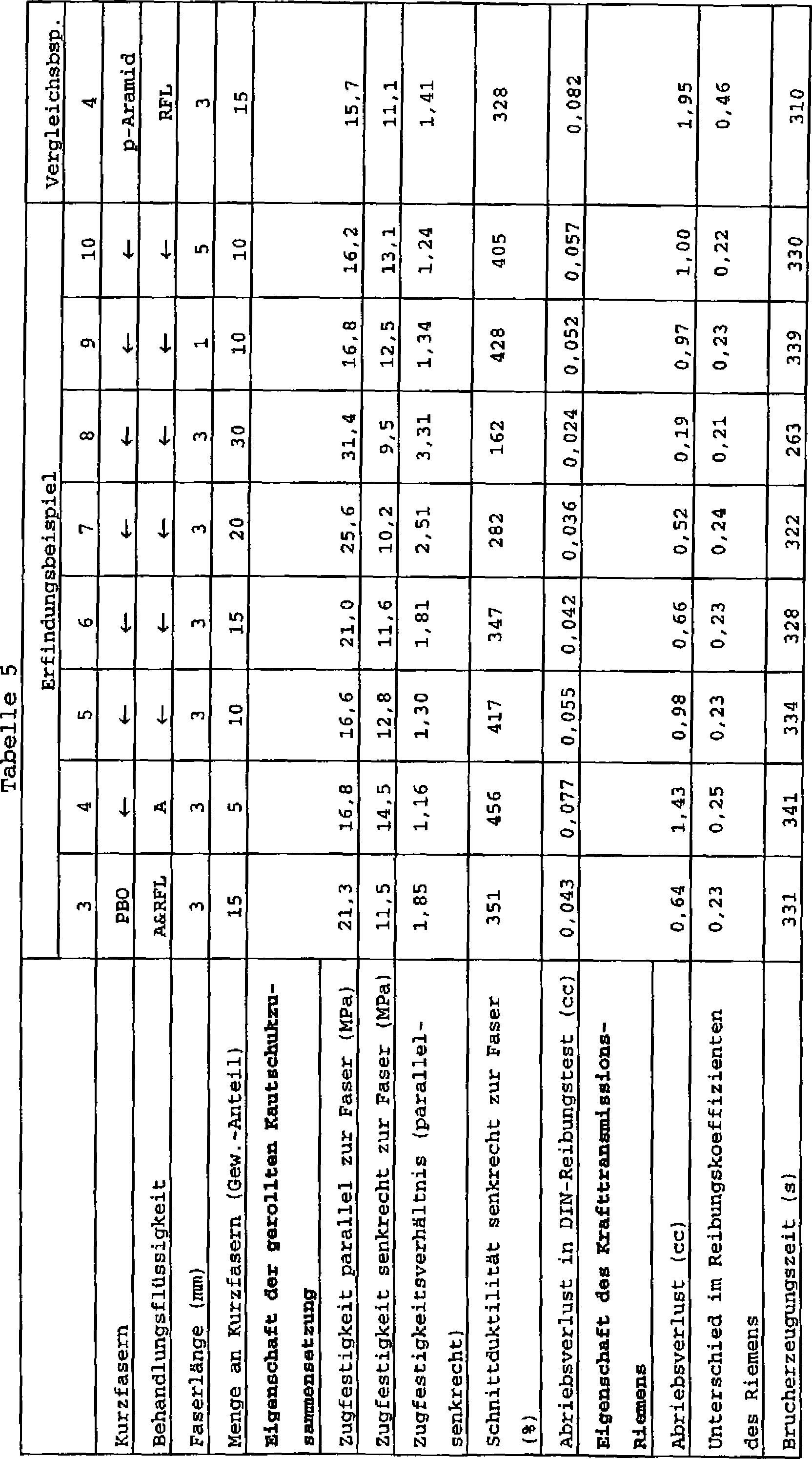 Figure DE000010204092B4_0002