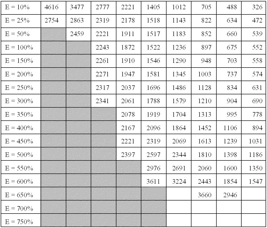 Figure US06635715-20031021-C00006