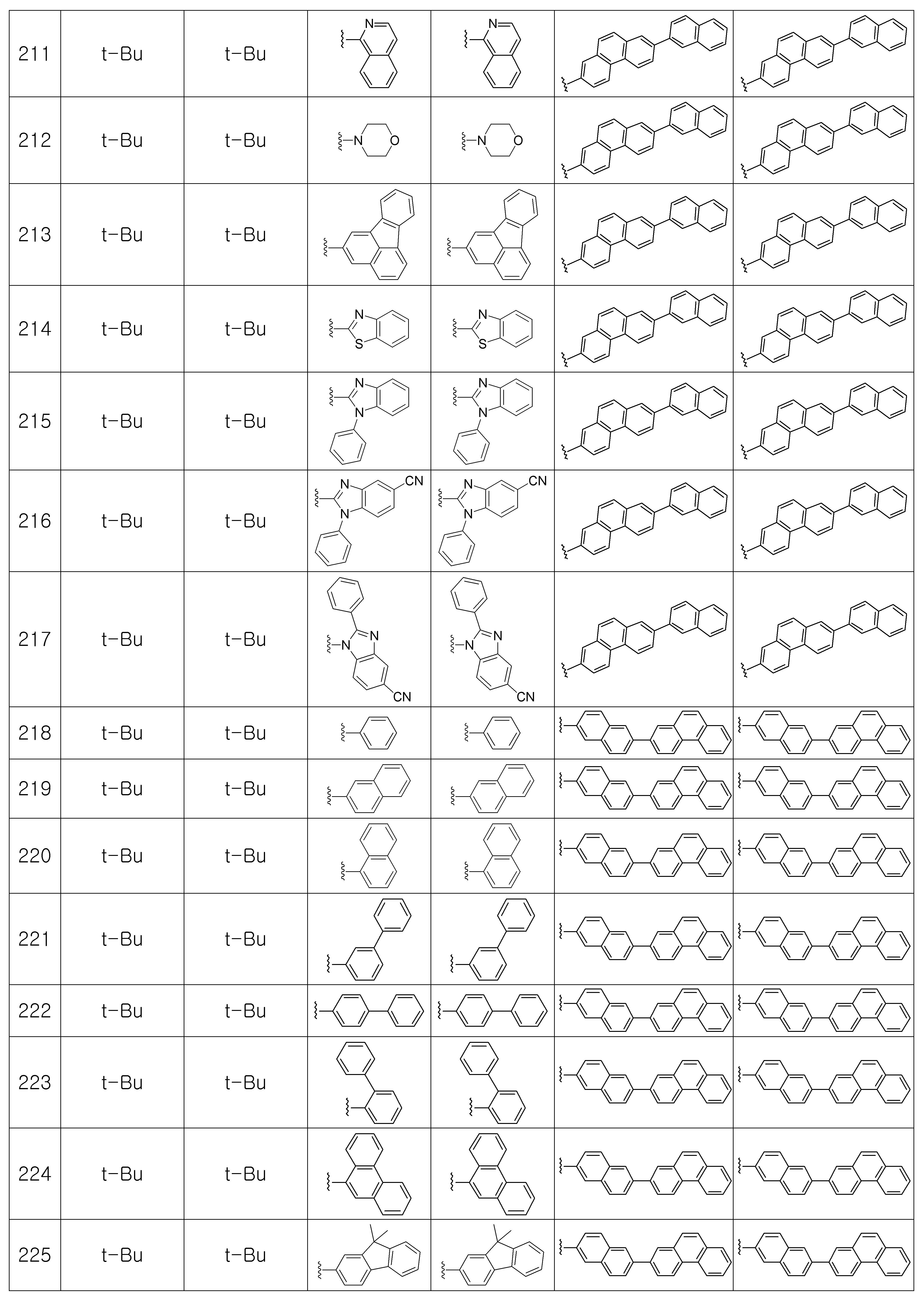 Figure 112007087103673-pat00128