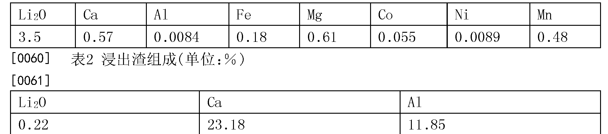 Figure CN105907983AD00061