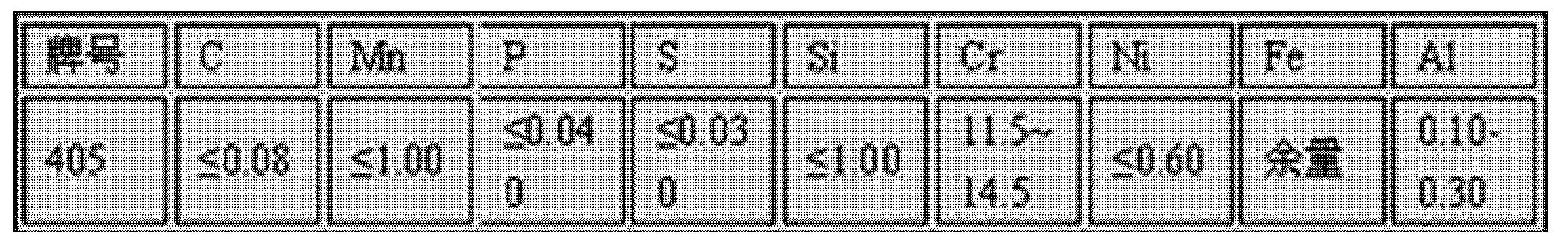 Figure CN103921079AD00091