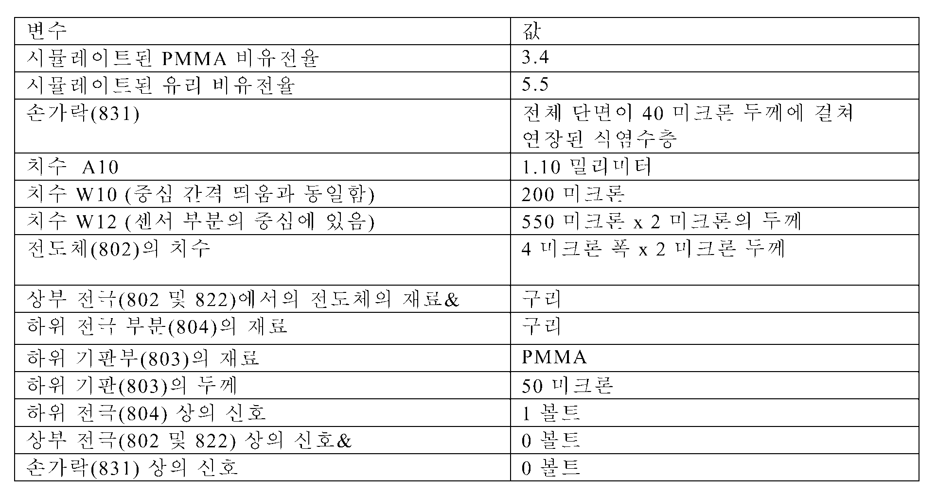 Figure 112011013744544-pct00001