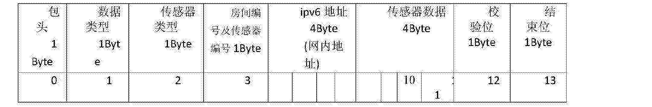 Figure CN104331053BD00113