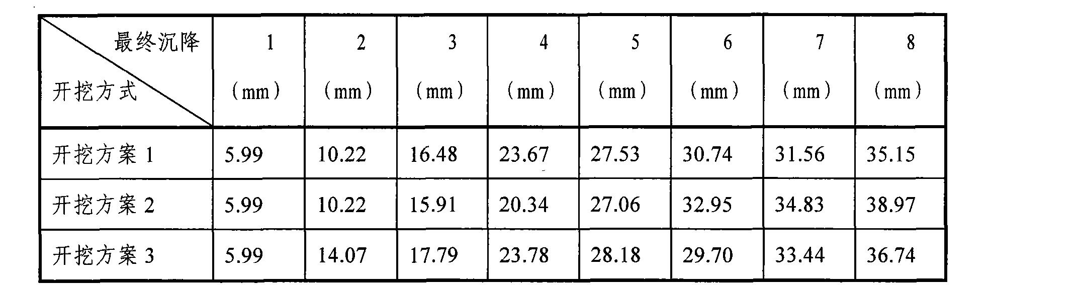 Figure CN101864959BD00092