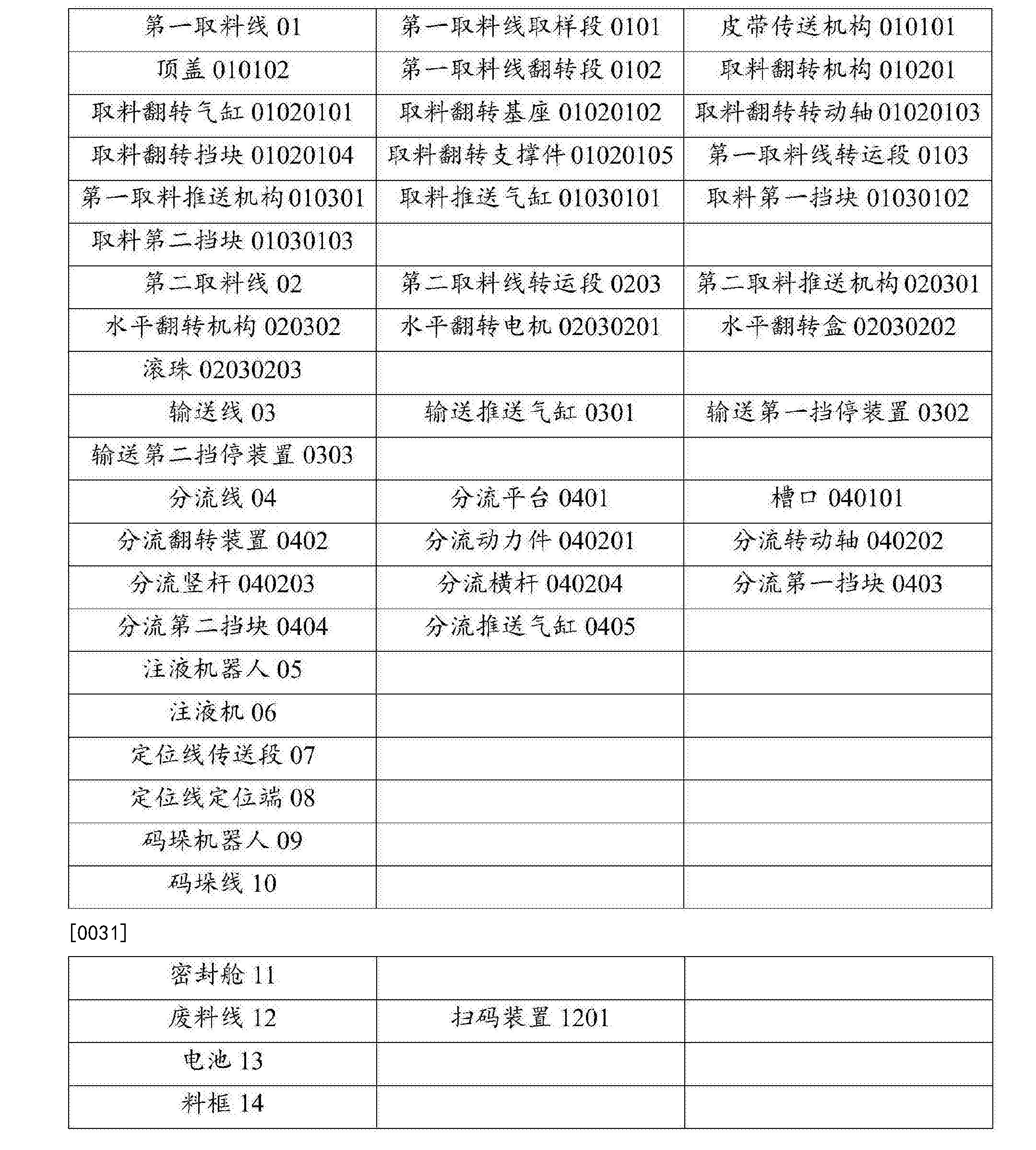 Figure CN106169556BD00061