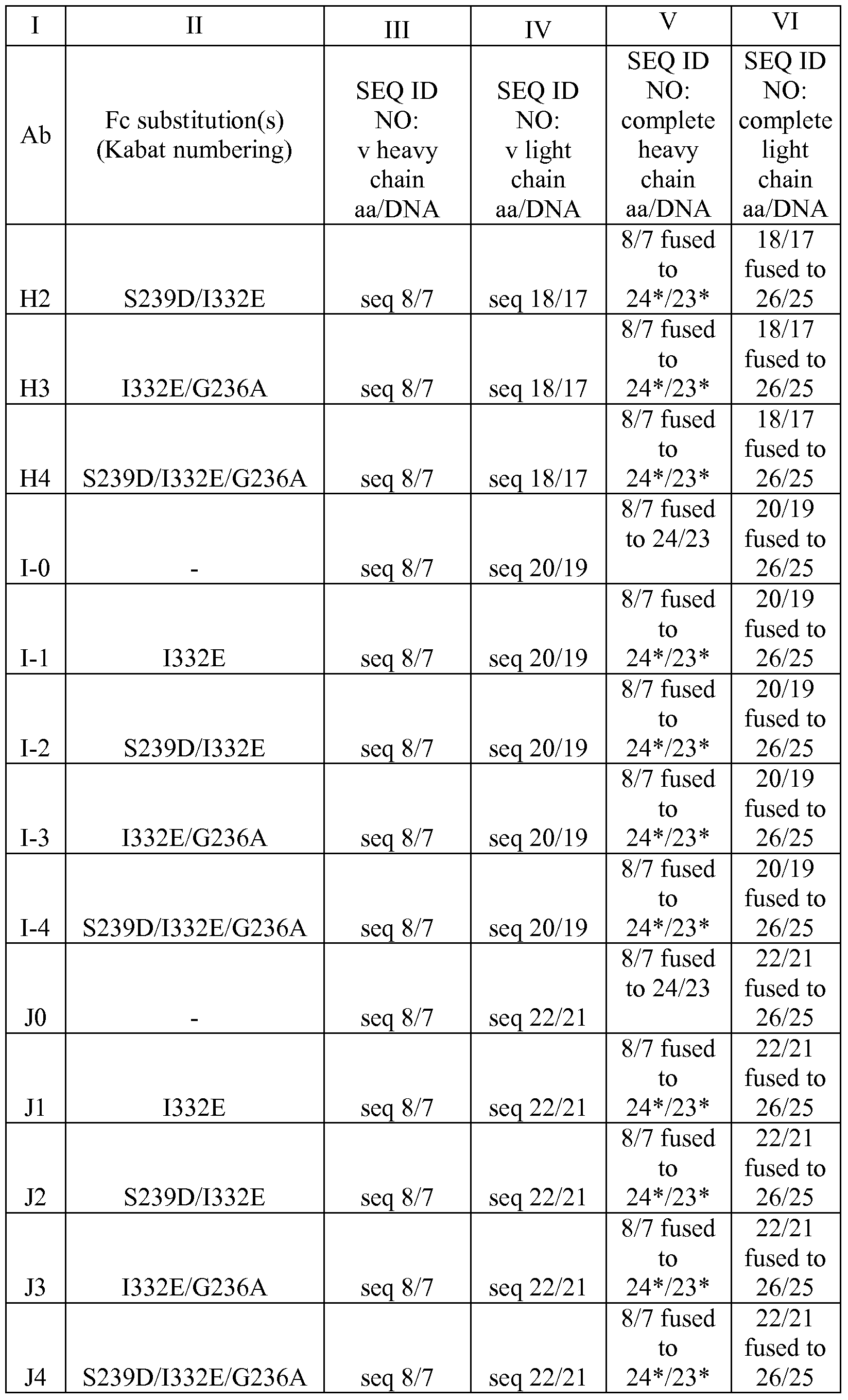 WO2009019312A2 - Anti cd37 antibodies - Google Patents