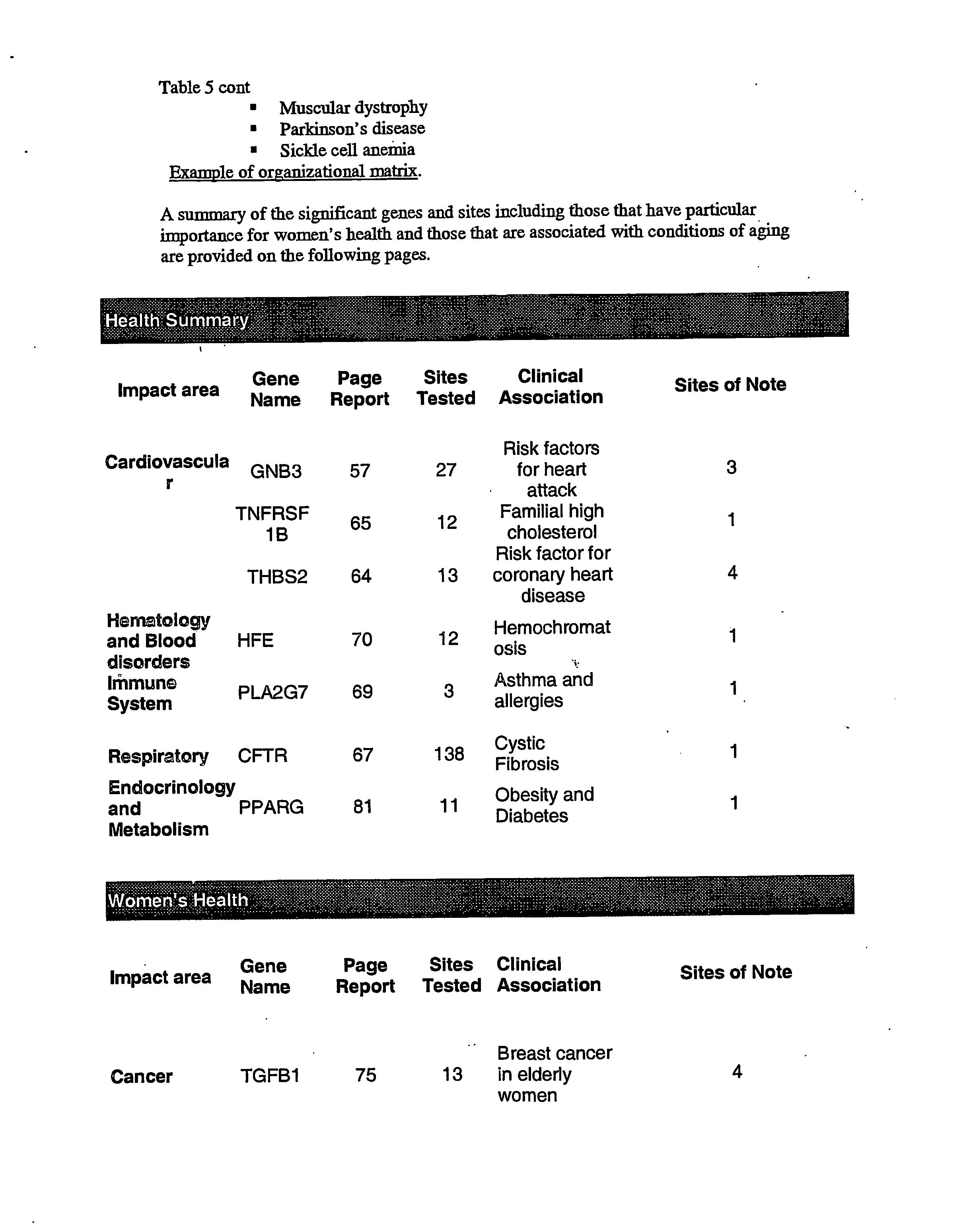Figure US20070042369A1-20070222-P00007