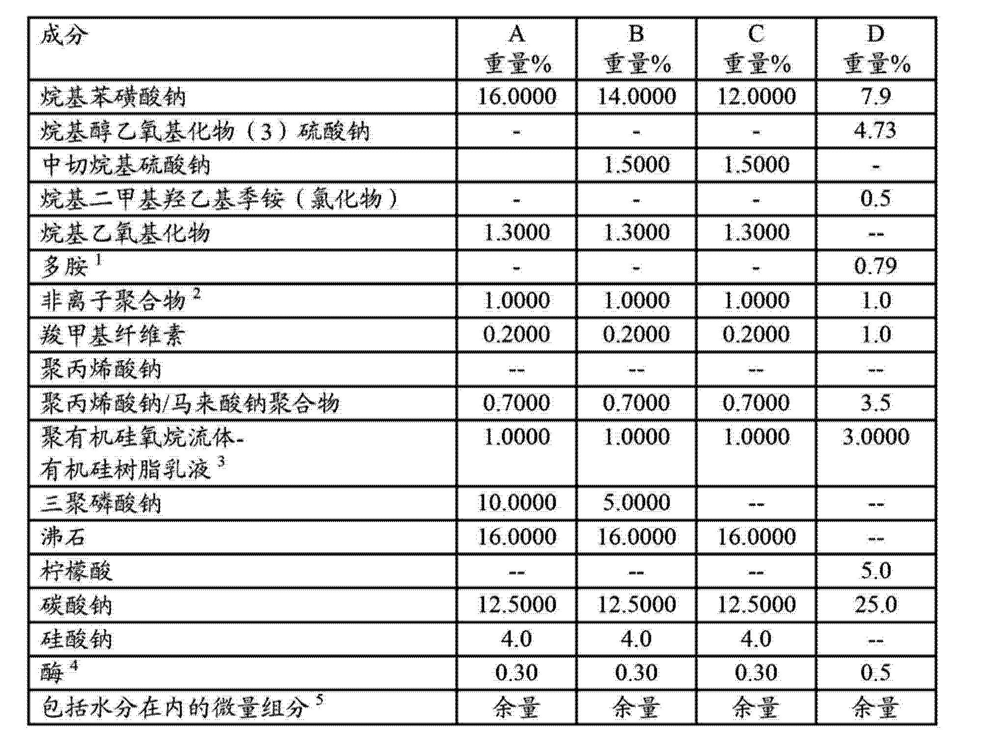 Figure CN103732730AD00461