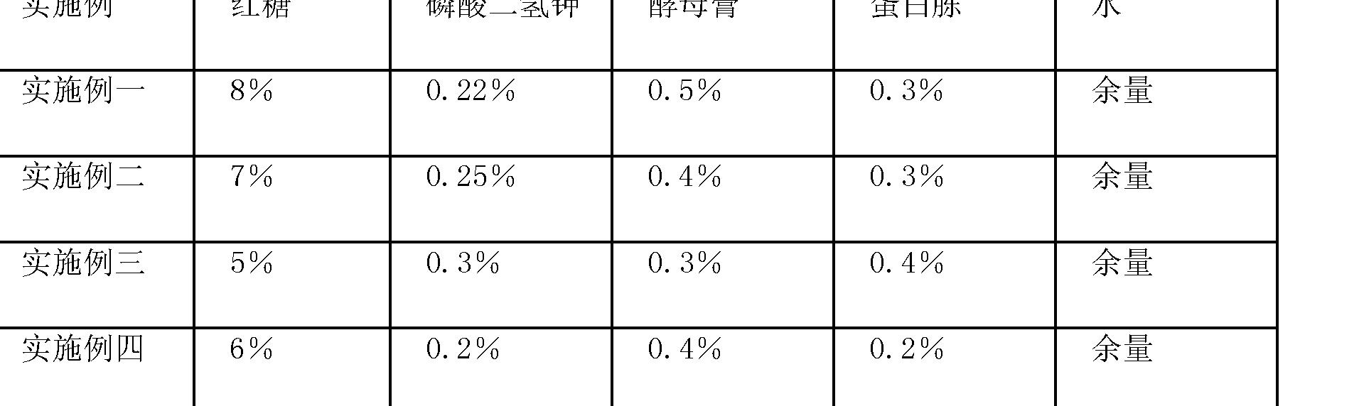 Figure CN102366021BD00091