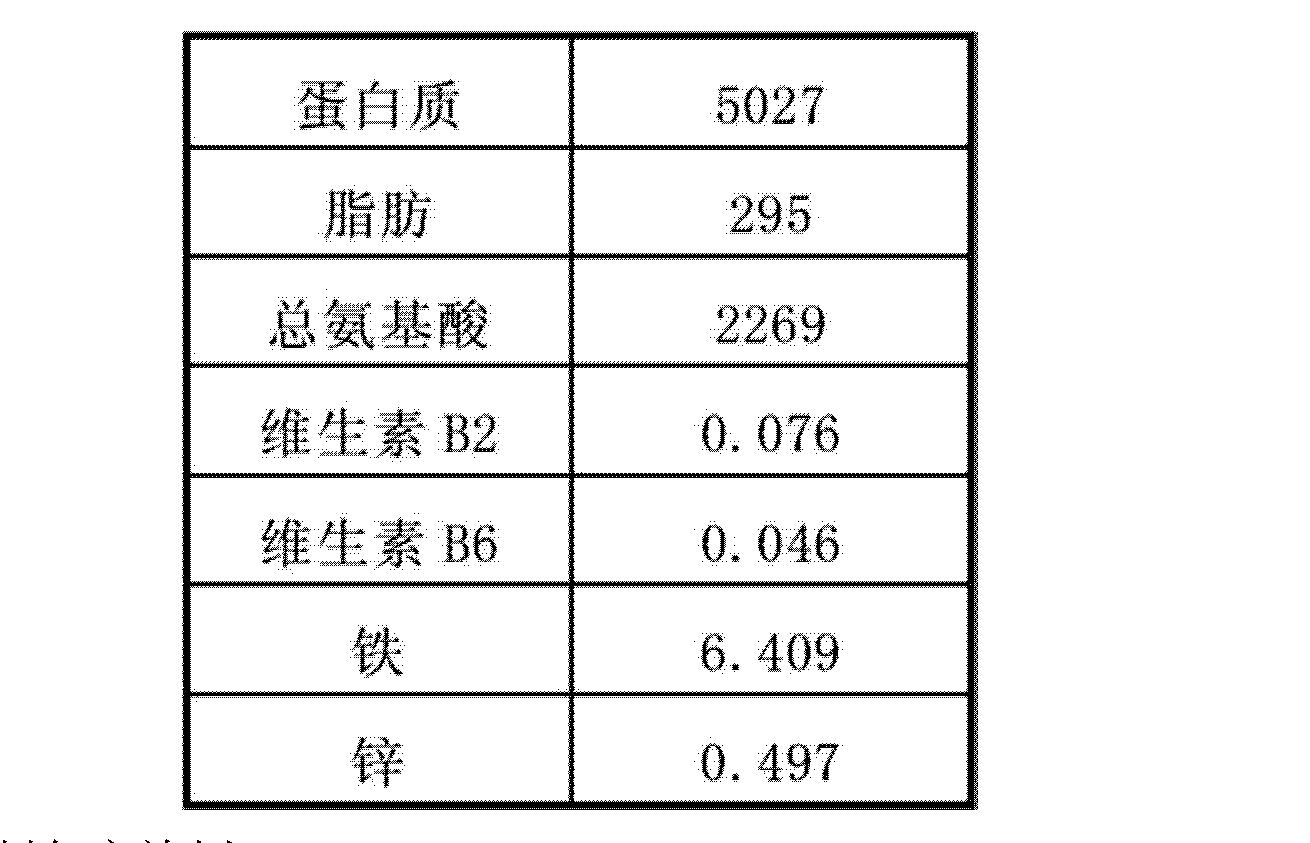 Figure CN103070387BD00131
