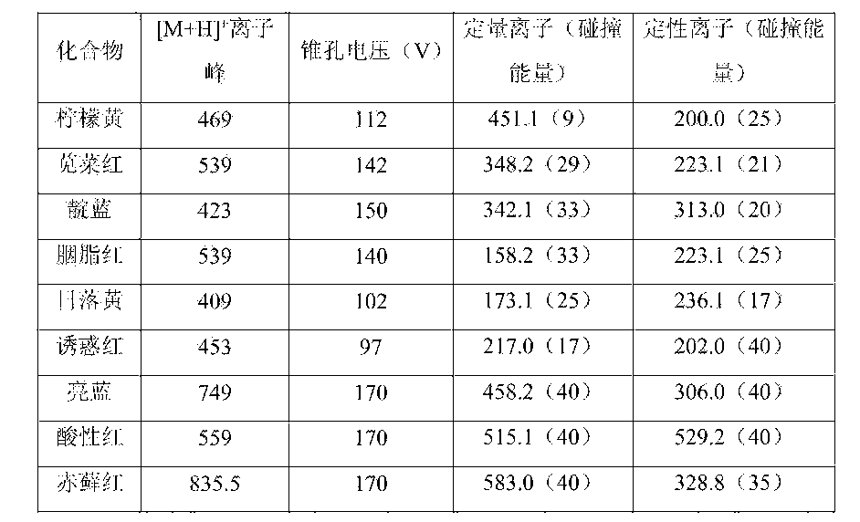 Figure CN105403630AD00061