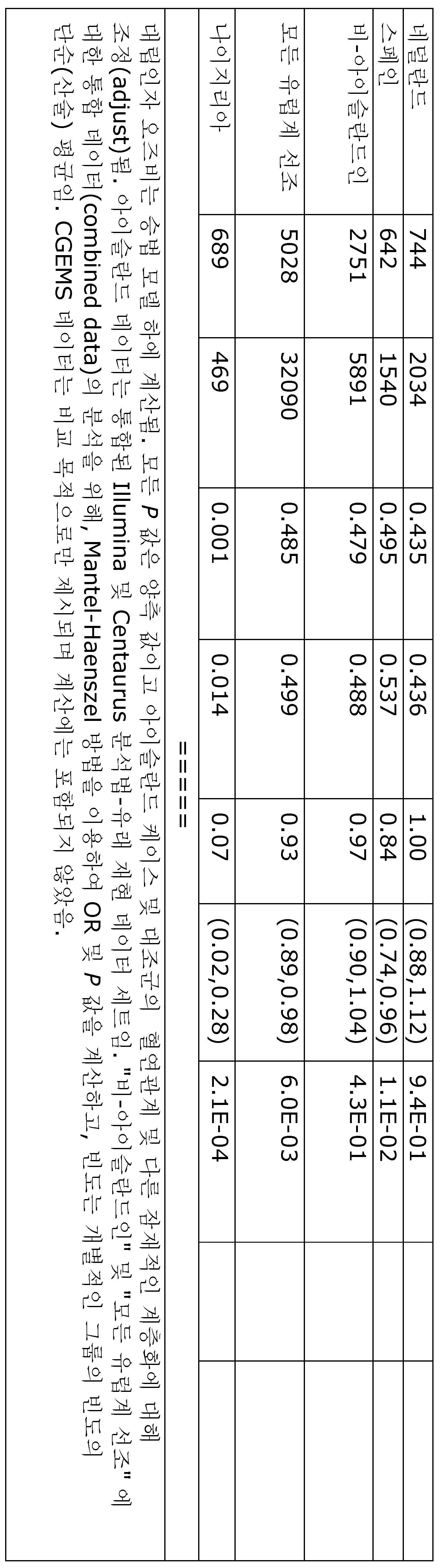 Figure 112009078431185-PCT00034