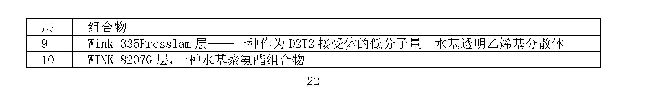 Figure CN101573242BD00224