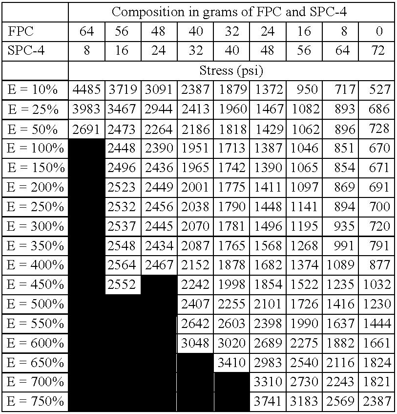 Figure US07019081-20060328-C00004