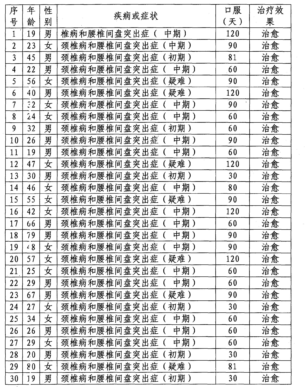 Figure CN103417742AD00061