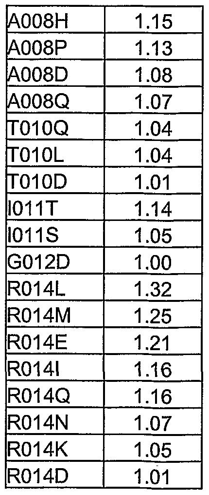 Figure imgf000276_0005