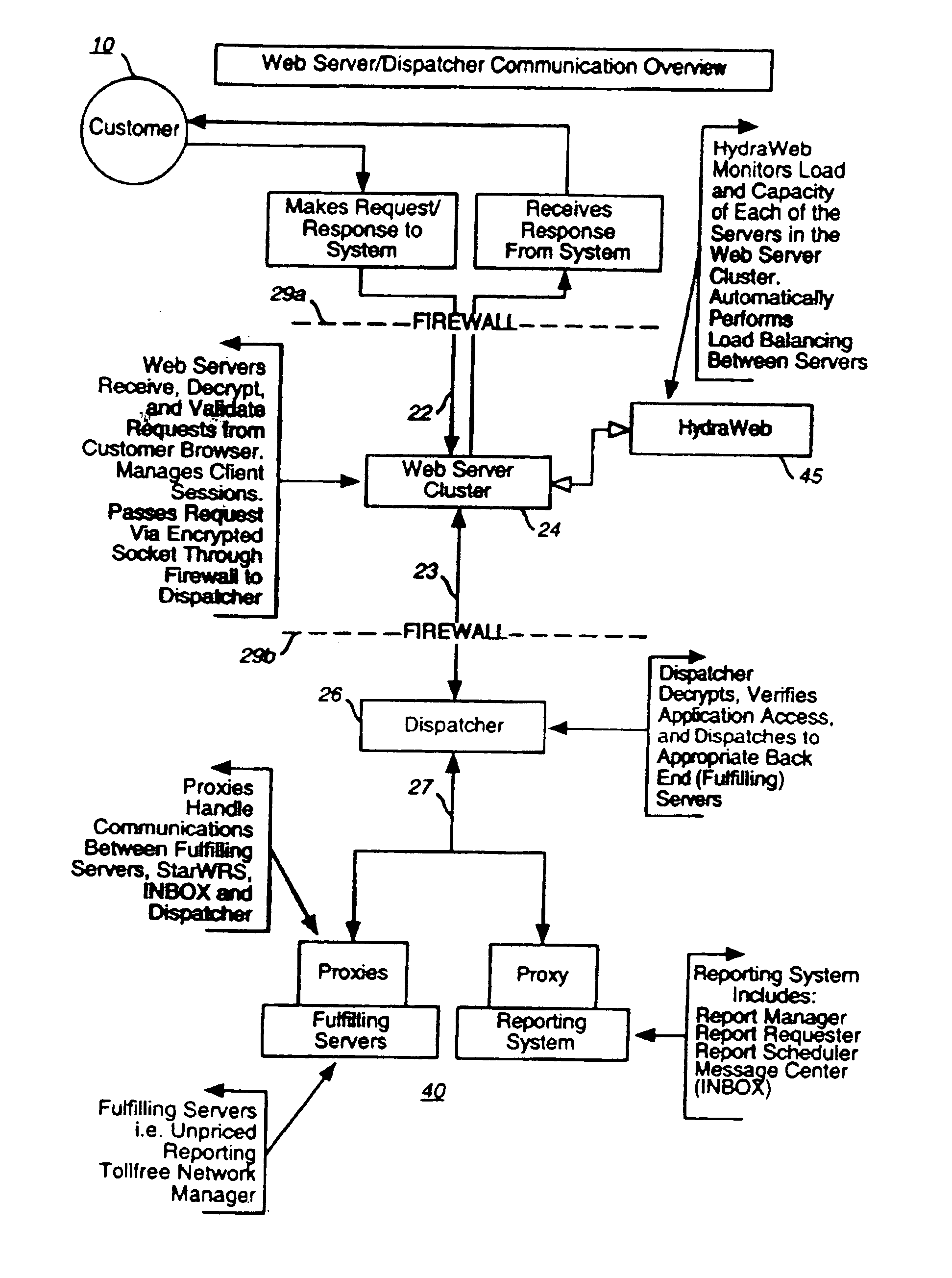 us6968571b2 secure customer interface for web based data  us6968571b2 secure customer interface for web based data management patents
