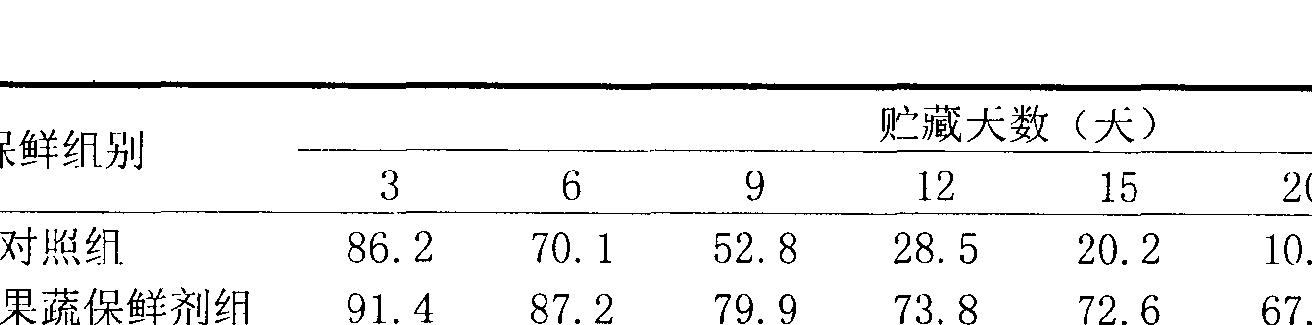 Figure CN102150704BD00181