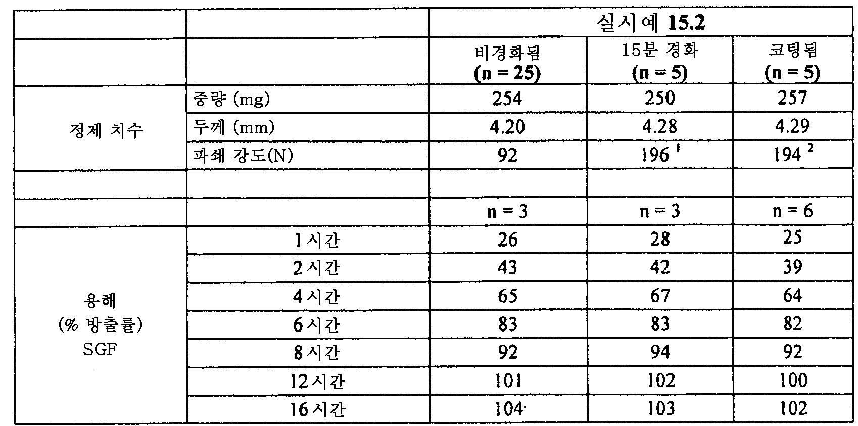 Figure 112011082183604-pat00078