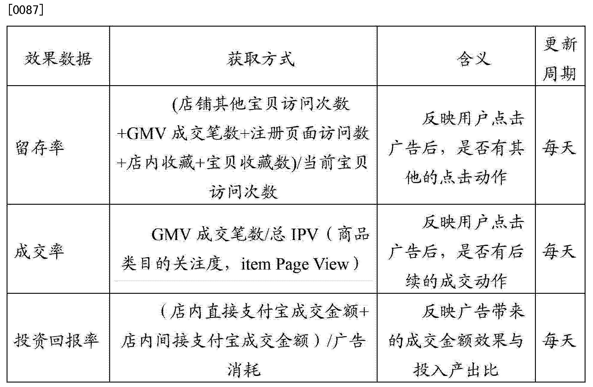 Figure CN103578010AD00111