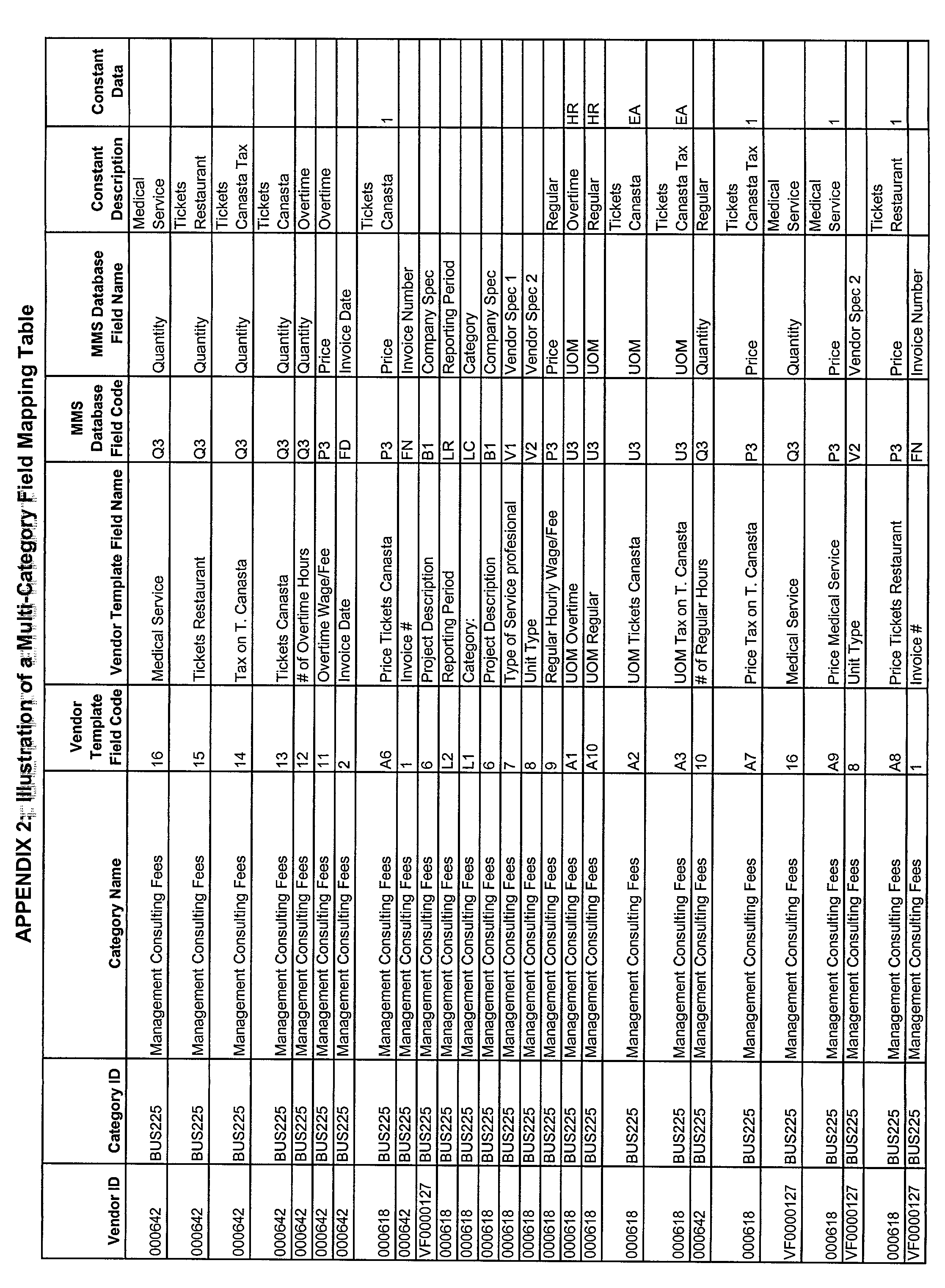 Figure US20020128938A1-20020912-P00016