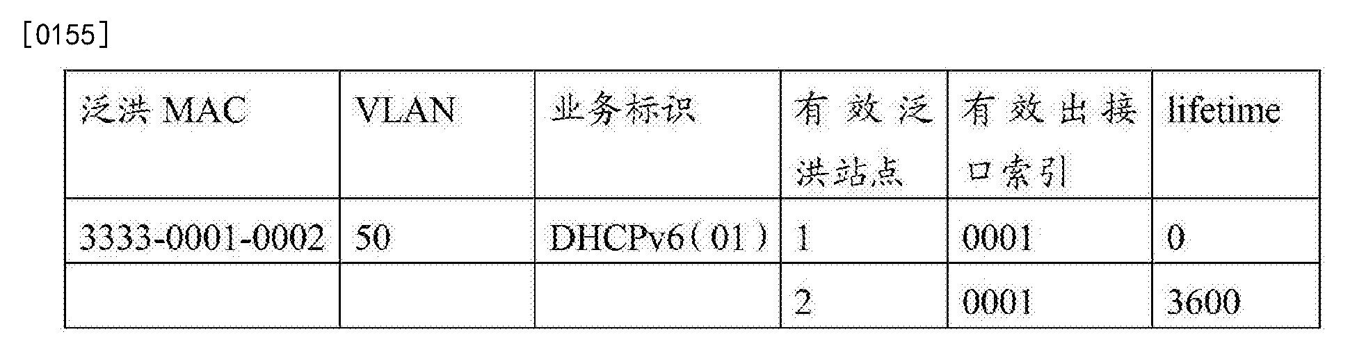 Figure CN103414634BD00171