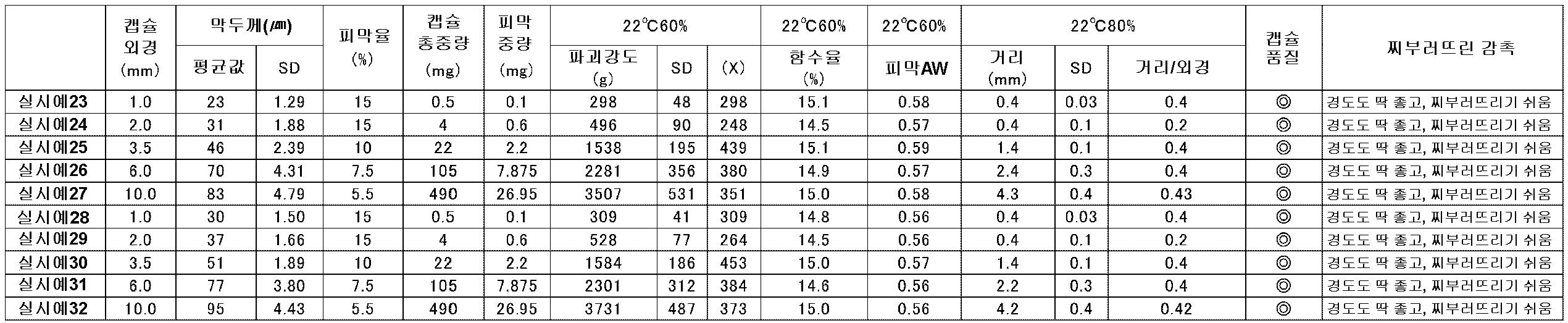 KS Tools 700.5650 Outil universel d/'/écarteur d/'articulation de direction