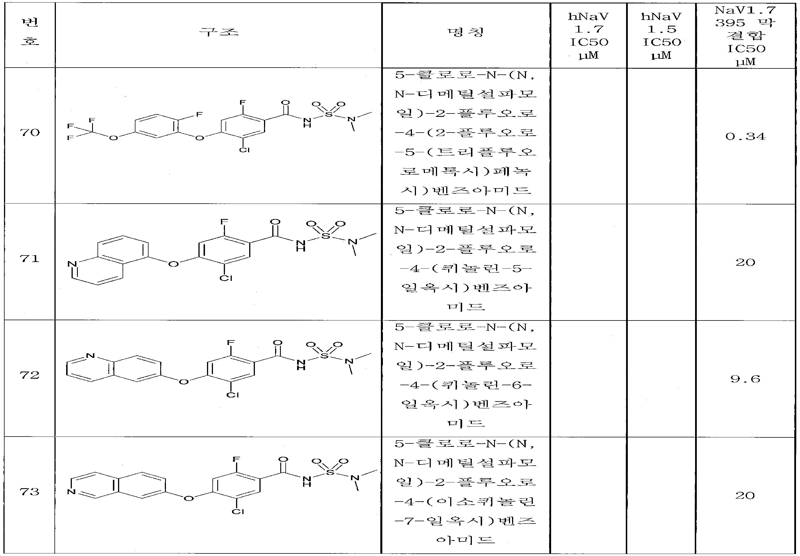 Figure 112015011690175-pct00184