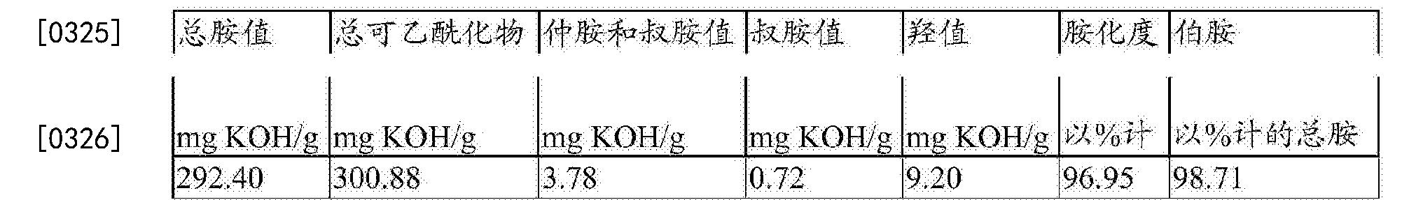 Figure CN105073966BD00352