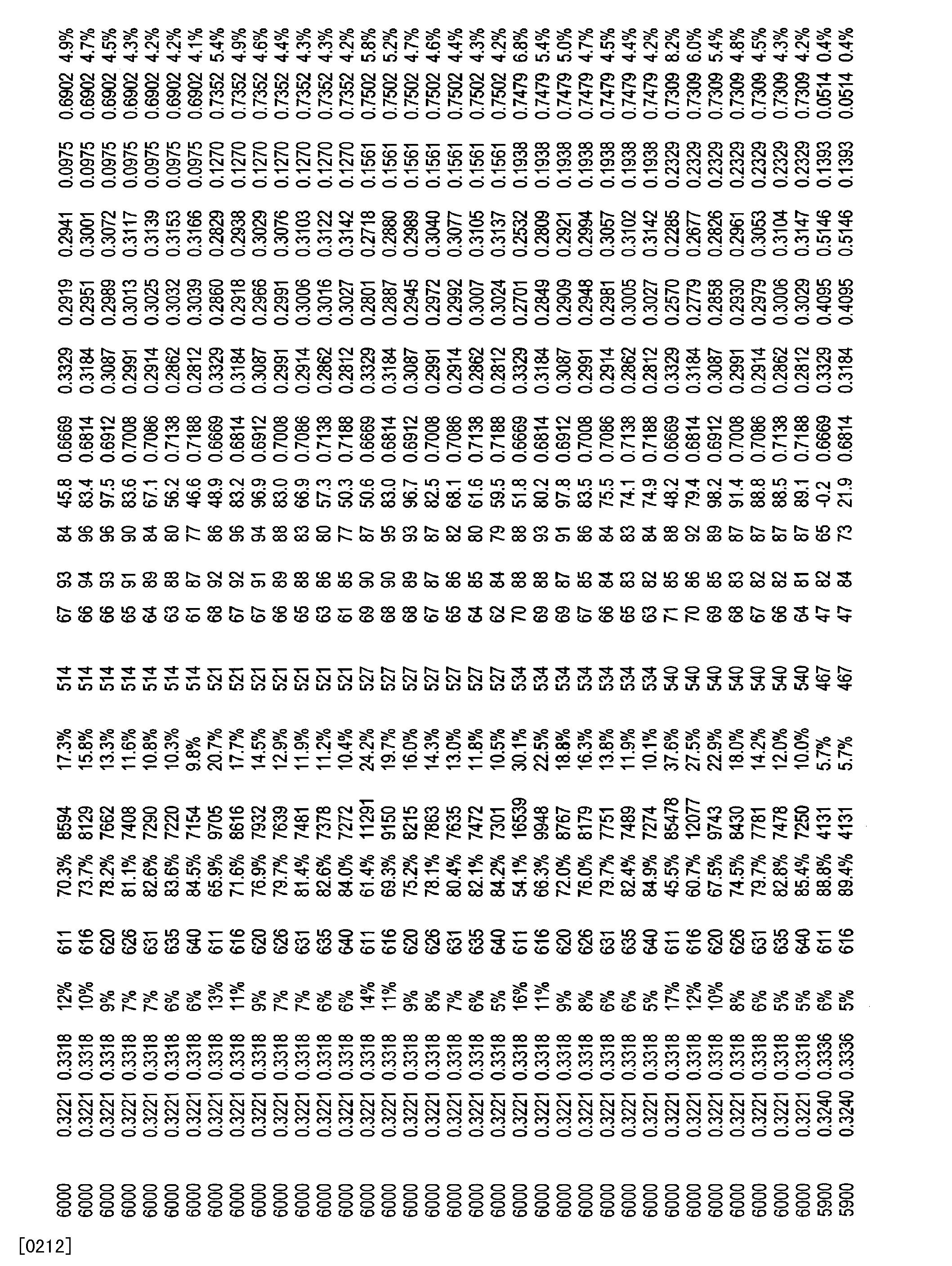 Figure CN101821544BD00391