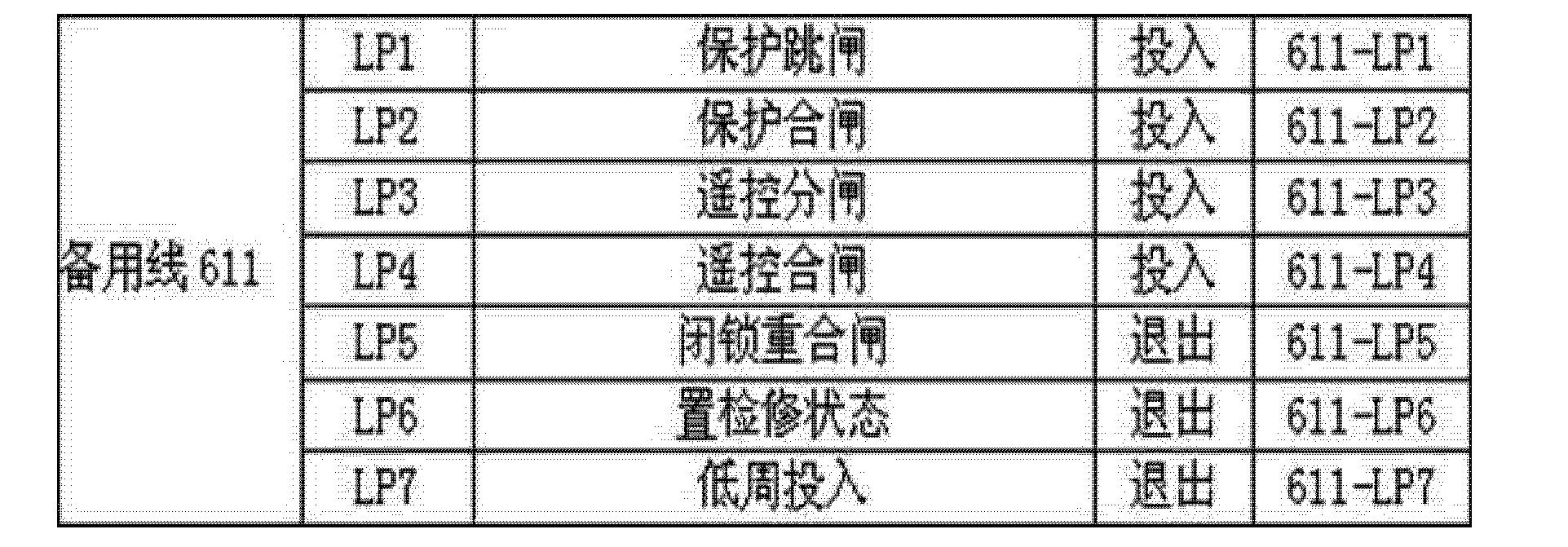 Figure CN102591223BD00103